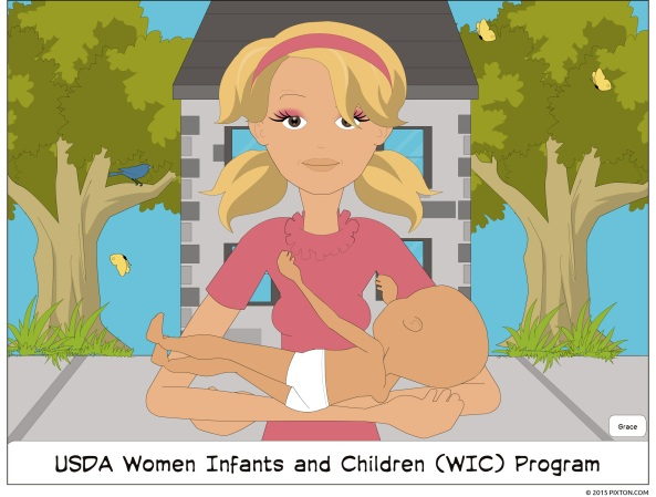 Women Infants and Children